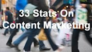 33 Stats On The Future of Content Marketing image 33 Stats on The Future of Content Marketing