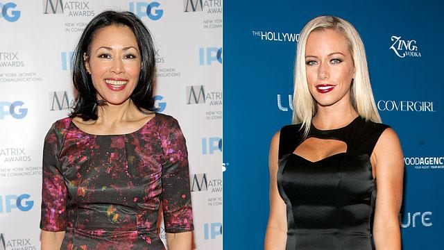 Buzzmakers: 'Today' Tell-All & Kendra's Accident