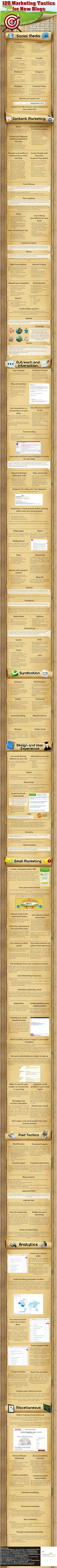 120 Marketing Tactics For Your Blog (Infographic) image 120 Marketing Tactics for New Blogs infographic