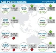 Closing levels for Tokyo, Sydney and Seoul stock markets on Thursday. Asian markets climbed on Thursday after China released better-than-expected trade data that provide further evidence the world's number two economy has emerged from a drawn-out slumber.