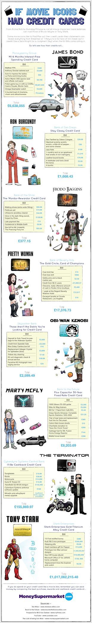 If Movie Icons Had Credit Cards Infographic image movie icons
