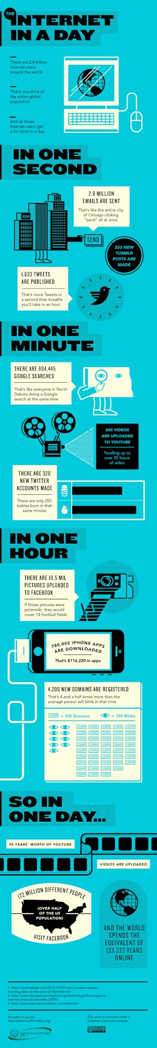 The Internet In a Day [Infographic] image 120215InternetFINAL