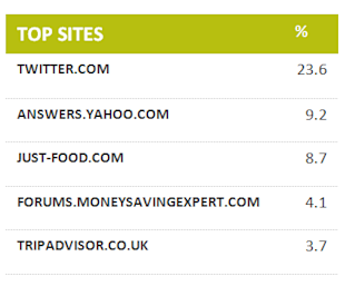 Pat a cake, Pat a cake: Bake Me Some Stats as Fast as You Can image baby food top sites