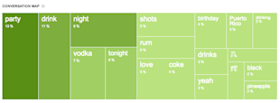 3 Surprising Conversation Map Insights: Breyers Ice Cream, Bacardi and Virgin Atlantic image bacardi