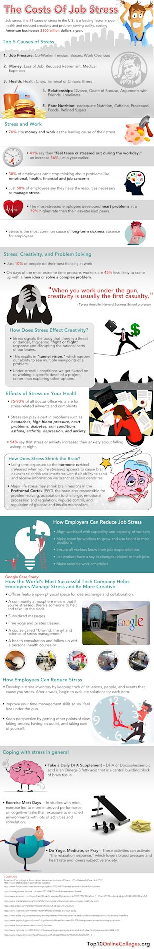 The Costs of Job Stress and How to Combat image stress