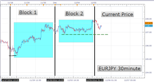 Learn_Forex_Scalping_Short_Term_Market_Momemtum_body_Picture_1.png, Learn Forex: Scalping Short Term Market Momentum
