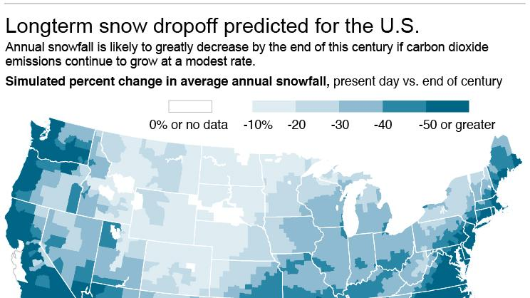Map shows a simulated prediction in the reduction of future snowfall in the U.S. based on CO2 levels