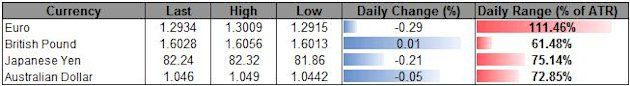 Forex_USD_Rally_To_Accelerate_On_Less-Dovish_Fed_Beige_Book_On_Tap_body_ScreenShot079.png, Forex: USD Rally To Accelerate On Less-Dovish Fed, Beige Book On Tap