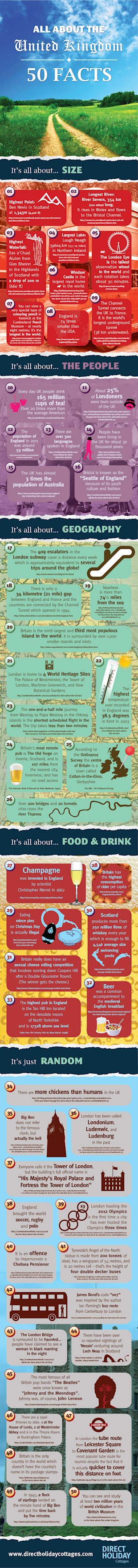 All About The United Kingdom [Infographic] image all about the united kingdom 50 facts4
