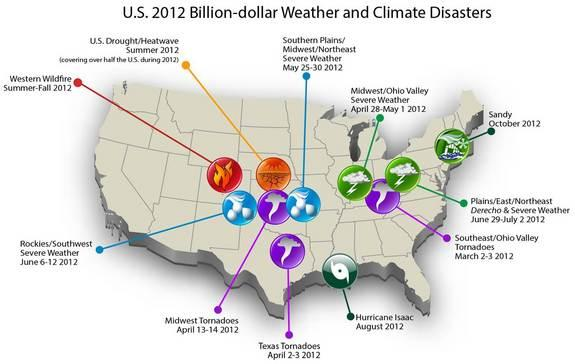 2012 Second Costliest Year for Natural Disasters