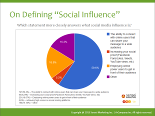Is Social Scoring The Future Of Influence Marketing? image Screen Shot 2013 04 17 at 8.13.53 AM