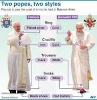 Graphic showing some of the style differences between the old and the new pope. World leaders flew in for Pope Francis's inauguration mass in St Peter's Square on Tuesday where Latin America's first pontiff will receive the formal symbols of papal power