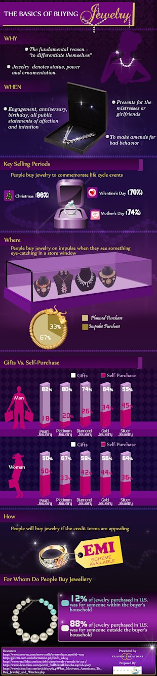 Jewelry Buying Basics (Infographic) image Jewelry Buying Basics