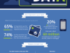 Back Up Your Data [Infographic]