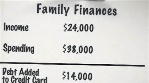 What if the Federal Government Budgeted Like a Family?