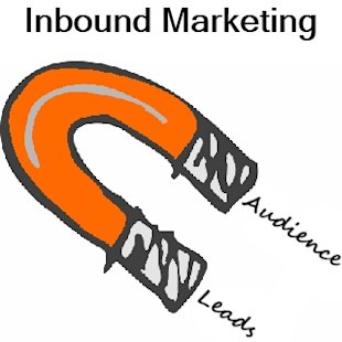 What Is Inbound Marketing? Good Question That We'll Answer Now. image inbound
