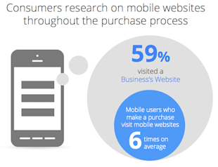 5 Reasons Why You Need To Be Mobile Ready For 2014 image Mobile research