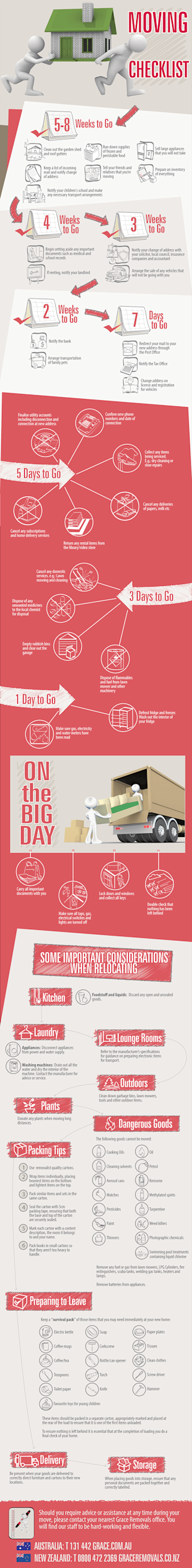 Take The Burden Away From Moving Day image pre move infographic.new