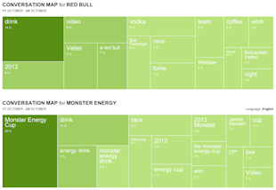 Social Media Face Off: Red Bull vs. Monster Energy image convo map1