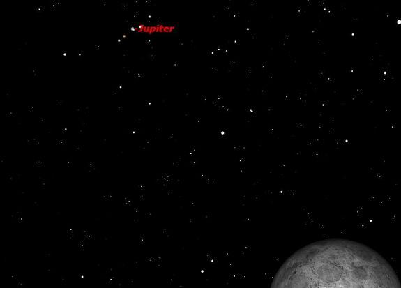 The moon will again pass just south of Jupiter soon after moonrise in the eastern sky on Nov. 28, 2012.