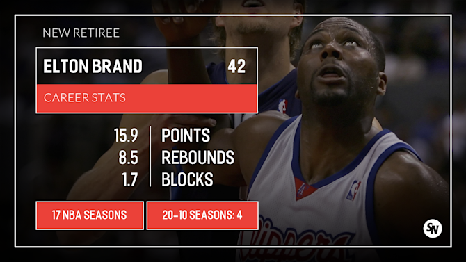 Appreciate Elton Brand for doing things rarely seen for a player his height
