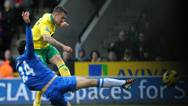Premier League - Norwich extend run with win over Wigan