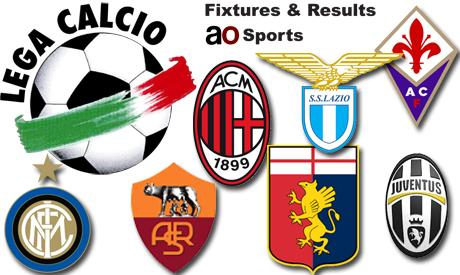 Italy Serie A results and scorers (17th matchday)