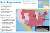 Graphic showing the legal status of gay marriage in the United States. Barack Obama became the first US president to say publicly he was in favor of same-sex marriage, in a high-stakes intervention in a pre-election debate roiling American politics