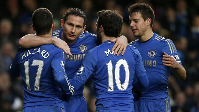 Football - Chelsea's Europa League results
