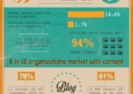 Adding a Content Strategy to Your Marketing Mix image Infographic content marketing 0 nricxu