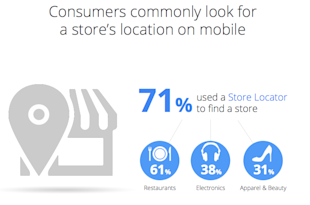 5 Reasons Why You Need To Be Mobile Ready For 2014 image Mobile location