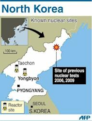 Graphic on known nuclear sites in North Korea. The North has been developing nuclear weapons for decades. Its official position has been that it needs them for self-defence against a US nuclear threat, but that it is willing in principle to scrap the atomic weaponry