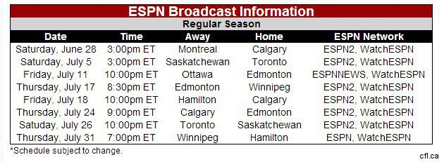 [CFL] Tv channels - Bright House Networks - Legacy ...