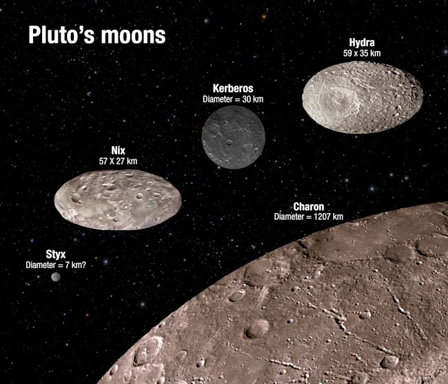 Scientists discover that Pluto has some of the craziest ...