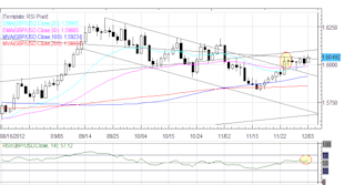 Forex_Euro_Yen_Higher_Against_US_Dollar_to_Start_December_fx_news_currency_trading_technical_analysis_body_Picture_4.png, Forex: Euro, Yen Higher Against US Dollar to Start December