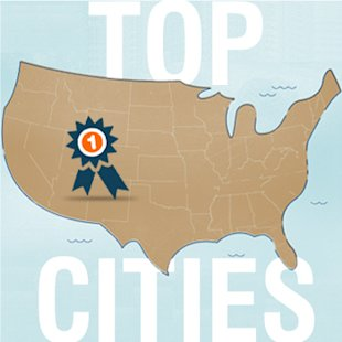 America's Top 10 Youngest Cities