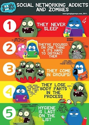 8 Most Annoying Personalities on Social Media image b53