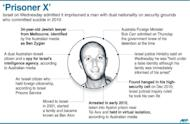 Graphic fact file on 'Prisoner X', identified by the Australian media as Mossad agent Ben Zygier who died in a secret prison near Tel Aviv in 2010