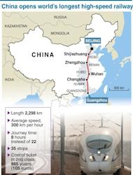 China opens world's longest high-speed railway