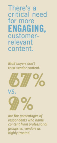 Compelling Content: 3 Key Points from the Consumer POV [Research] image effective content marketing better yield