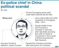 Graphic on Wang Lijun, former Chongquing police chief under fallen political star Bo Xilai, on trial in China for bribery, defection and abuse of power