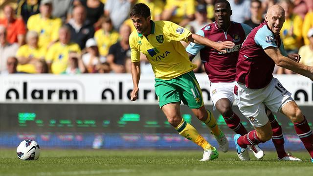 Norwich and West Ham battle to goalless draw