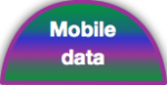 The CMO's Guide to Mobile:  How to Delight Customers image mob data