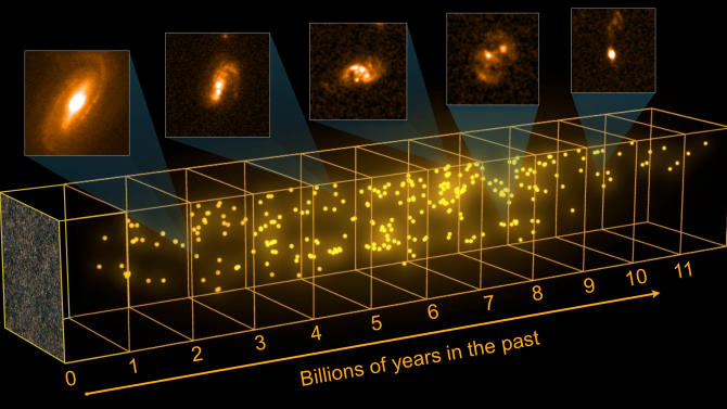 The 'census' has pinpointed nearly 800 young galaxies (Image: Herschell/Keck)