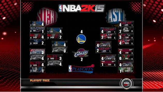 NBA 2K15 says the Warriors come out champions in this year's playoffs