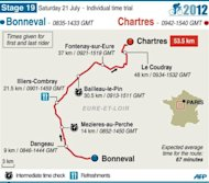 Map of stage 19 of the 2012 Tour de France, to be held on July 21