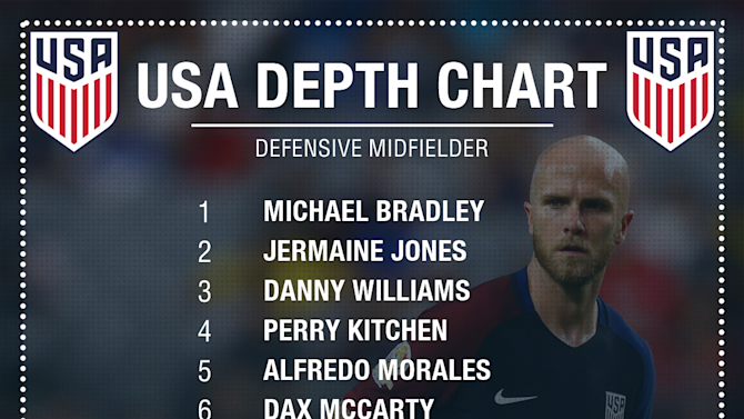 Bradley, Jones and more - Ranking the USA's defensive midfielder depth chart