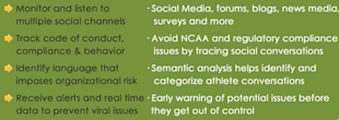 Sports Teams Should Monitor Athletes' Social Profiles image Products PulseAthletics1 e1372372265556
