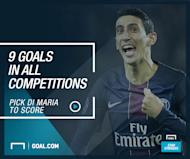 You could win £250 this week if you can pick 7 anytime goal scorers from our list of Goal Star Strikers.