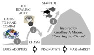 It's Hard to Cross the Chasm if You Don't Know Where You Plan to Land image chasm grey